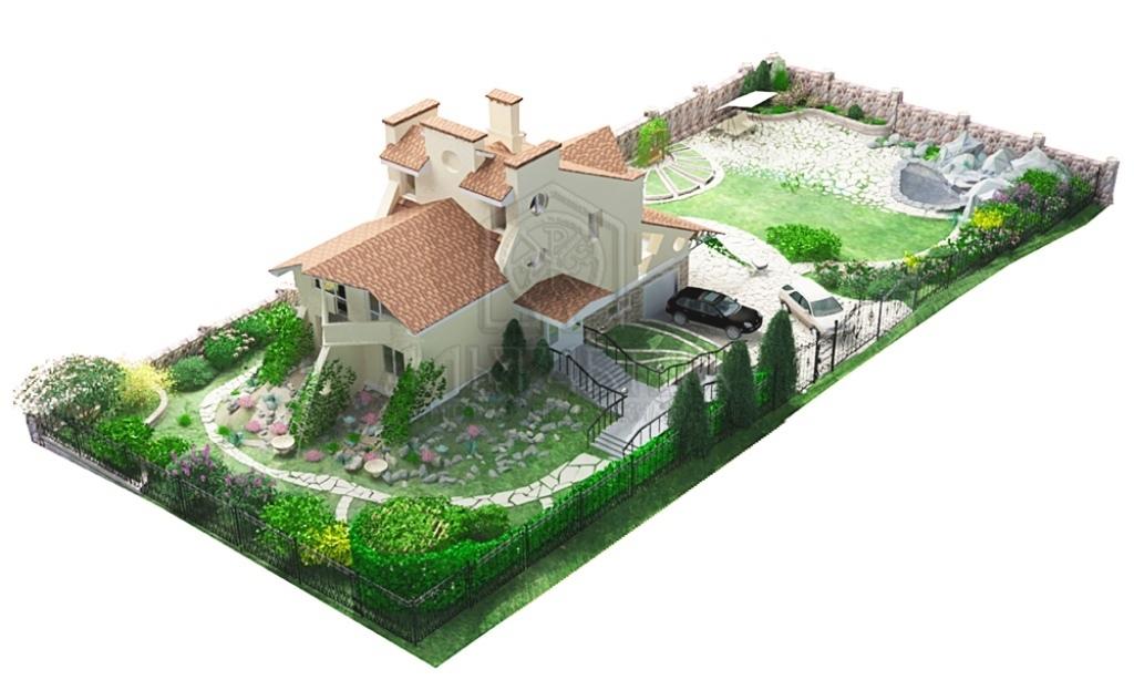 Дизайн участка 12 соток с домом